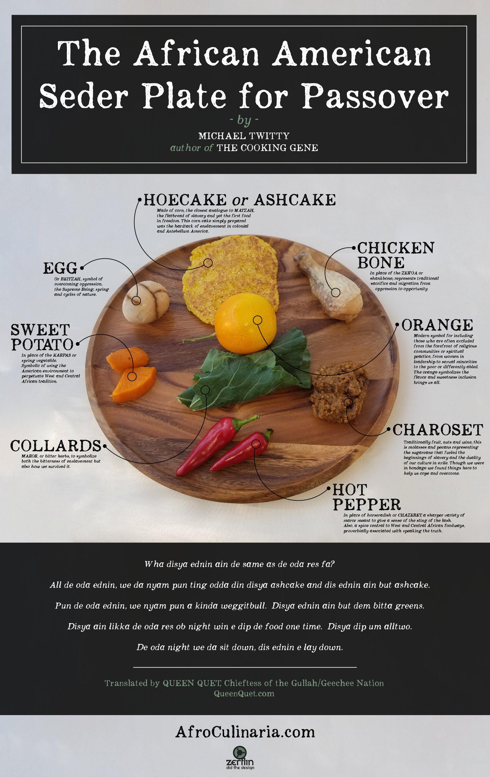 African American Seder Plate